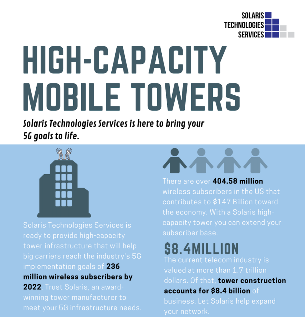 High-Capacity Mobile Towers Infographic